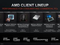 AMD_Investor_May_2021_07
