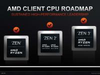 AMD_Investor_May_2021_10
