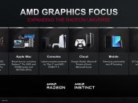 AMD_Investor_May_2021_12