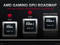 AMD_Investor_May_2021_15