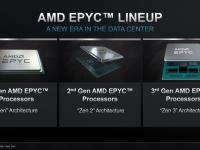 AMD_Investor_May_2021_18