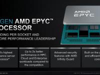 AMD_Investor_May_2021_19