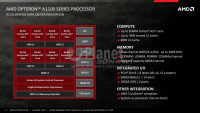 04-AMD-Opteron-A1100
