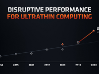 AMD_Press_Conference_CES2020_15
