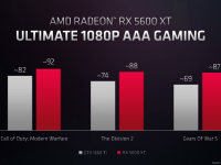 AMD_Press_Conference_CES2020_42