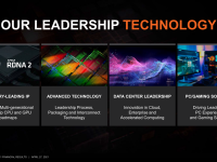 AMD_Q1_2021_04