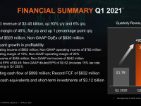 AMD_Q1_2021_06