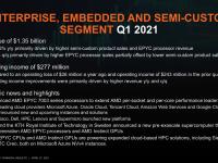 AMD_Q1_2021_08