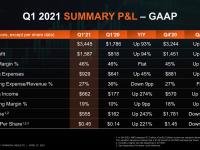 AMD_Q1_2021_13