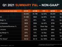 AMD_Q1_2021_14
