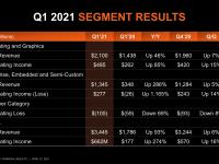 AMD_Q1_2021_15