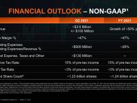 AMD_Q1_2021_17