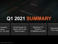 AMD_Q1_2021_18