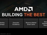 AMD_Q1_2021_20
