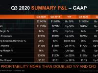 AMD_Q3_2020_13