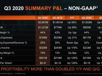 AMD_Q3_2020_14