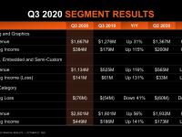 AMD_Q3_2020_15