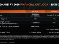 AMD_Q3_2020_18
