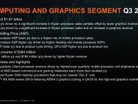 AMD_Q3_2020_7