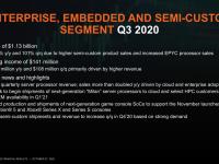 AMD_Q3_2020_8