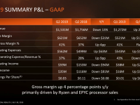 AMD-Second-Quarter-2019-Financial-Results12
