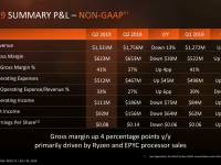 AMD-Second-Quarter-2019-Financial-Results13