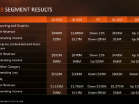 AMD-Second-Quarter-2019-Financial-Results14