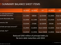 AMD-Second-Quarter-2019-Financial-Results15