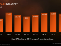 AMD-Second-Quarter-2019-Financial-Results16