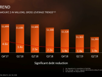 AMD-Second-Quarter-2019-Financial-Results18