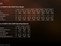 AMD-Second-Quarter-2019-Financial-Results23