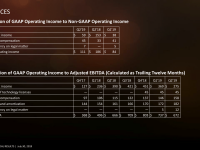 AMD-Second-Quarter-2019-Financial-Results24