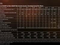 AMD-Second-Quarter-2019-Financial-Results25