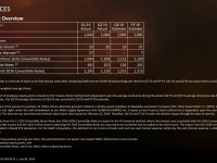 AMD-Second-Quarter-2019-Financial-Results26