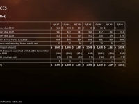 AMD-Second-Quarter-2019-Financial-Results27