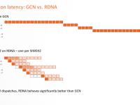 RDNA_Architecture10