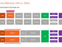 RDNA_Architecture13