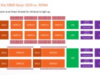 RDNA_Architecture14