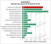 AMD_RX_480_BF4_1366x768_high