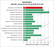 AMD_RX_480_BF4_1366x768_low