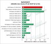 AMD_RX_480_BF4_1600x900_high