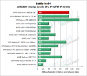 AMD_RX_480_BF4_1600x900_low