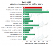 AMD_RX_480_BF4_1600x900_mid