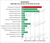 AMD_RX_480_BF4_1920x1080_high