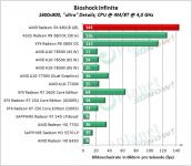 AMD_RX_480_BI_1600x900_ultra