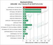 AMD_RX_480_BI_1920x1080_ultra