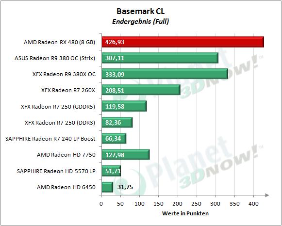 AMD_RX_480_Basemark