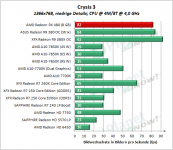 AMD_RX_480_Crysis3_1366x768_low