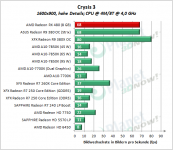 AMD_RX_480_Crysis3_1600x900_high