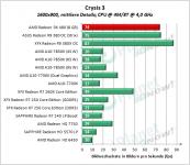 AMD_RX_480_Crysis3_1600x900_mid